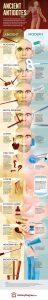 ancient medicine vs. modern medicine