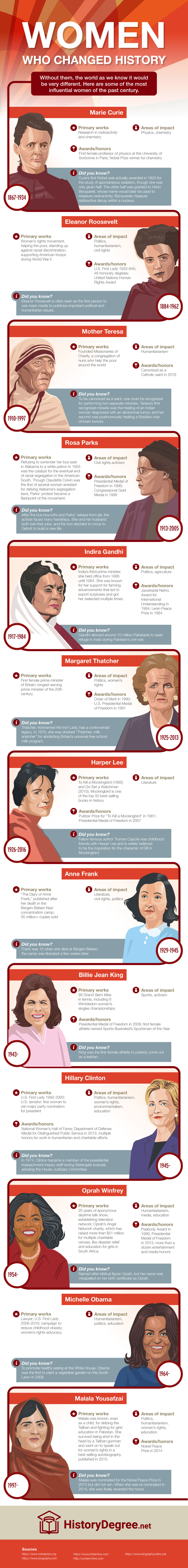 Most-Influential-Women-R1-18-0122